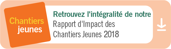 Rapport d'impact 2018 de nos chantiers internationaux