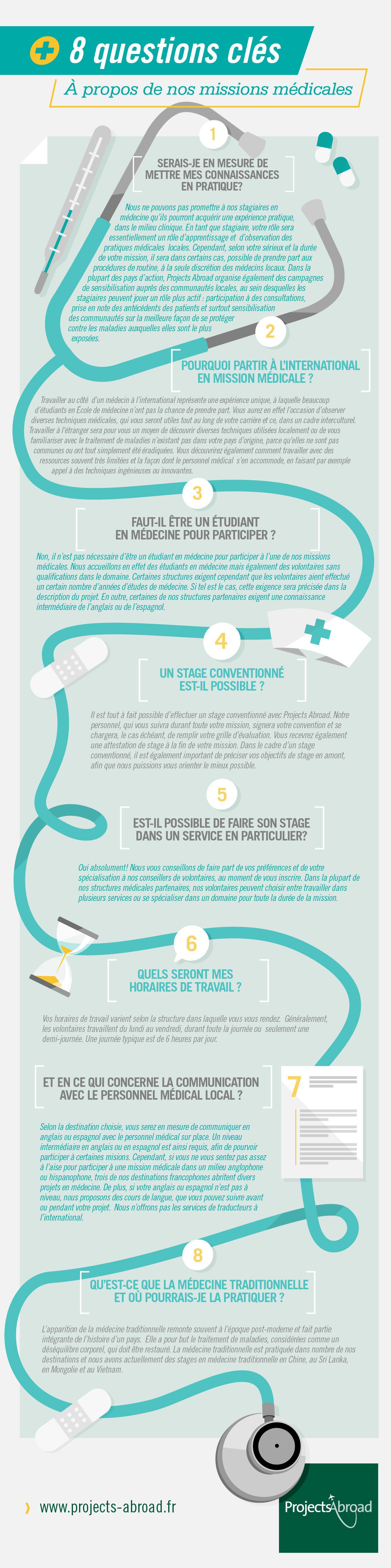 Volontariat Et Stage En Medecine Generale A L Etranger Projects Abroad